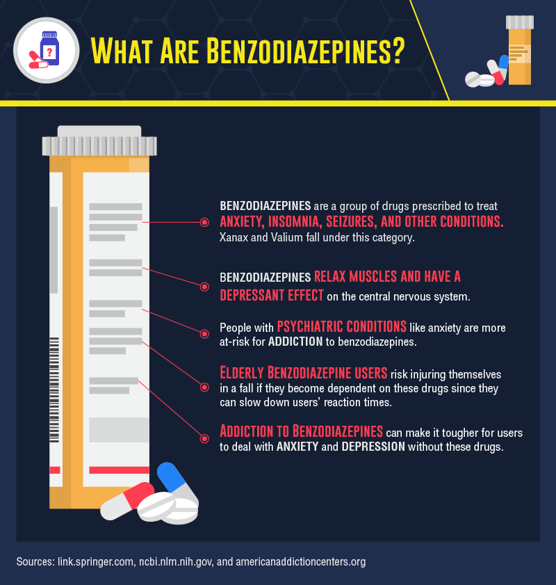 Amid Opioid Epidemic States Experiment >> The Prevalence Of Benzodiazepines In Today S Opioid Epidemic