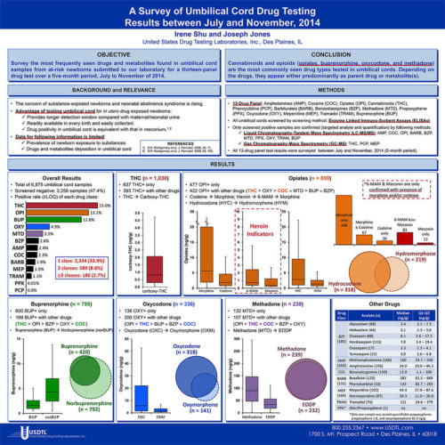 A Survey of Umbilical Cord Drug Testing Results between July and November, 2014