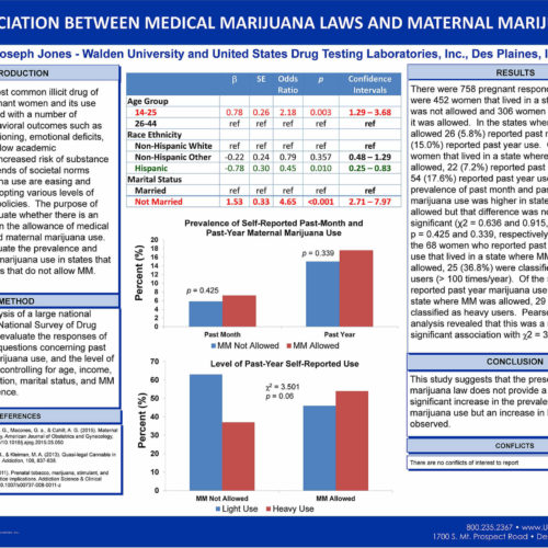 The Association Between Medical Marijuana Laws and Maternal Marijuana Use