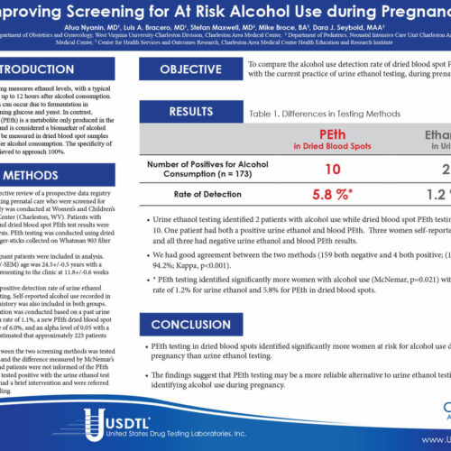 Improving Screening for At Risk Alcohol Use during Pregnancy