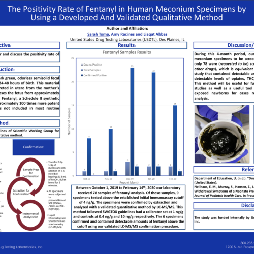 The Positivity Rate of Fentanyl in Human Meconium Specimens by Using a Developed and Validated Qualitative Method