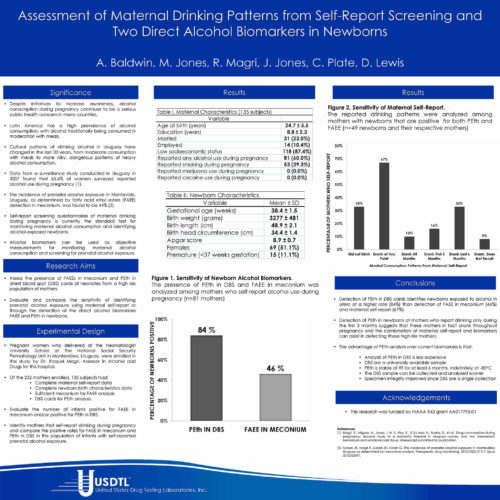Assessment of Maternal Drinking Patterns from Self-Report Screening and Two Direct Alcohol Biomarkers in Newborns