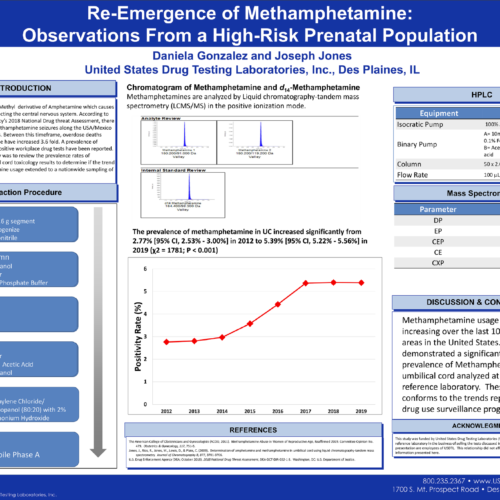 Re-Emergence of Methamphetamine: Observations from a High-Risk Prenatal Population