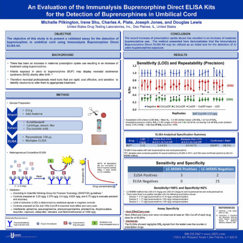 An Evaluation of the Immunalysis Buprenorphine Direct ELISA Kits for the Detection of Buprenorphines in Umbilical Cord